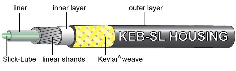 KEB-SL